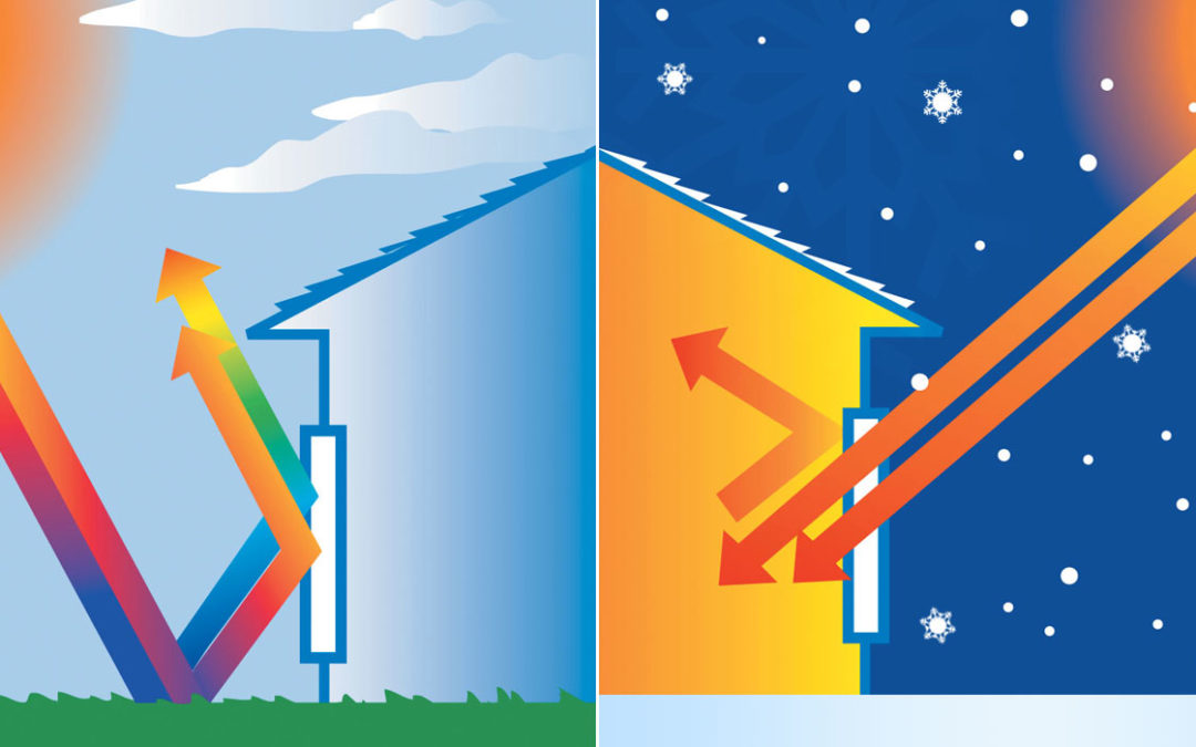 Save Money On Energy Costs With Window World's SolarZone™ Insulated Glass Package
